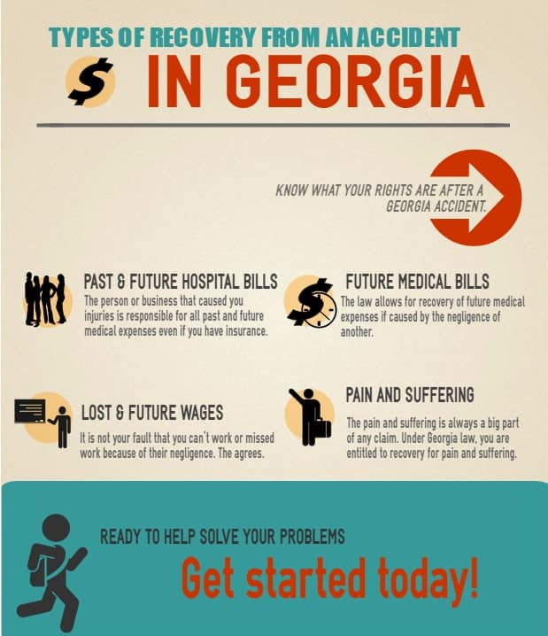 damages in Georgia personal injury cases